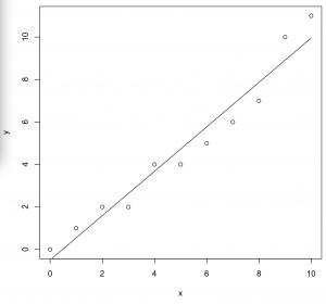 R_least_squares_fit